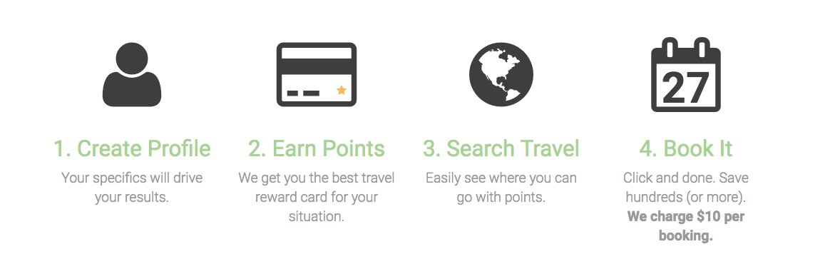 How RewardStock Works - create a profile, earn points, search travel, book it
